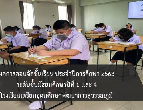 ผลการสอบจัดชั้นเรียน ประจำปีการศึกษา 2563 ระดับชั้นมัธยมศึกษาปีที่ 1 และ 4